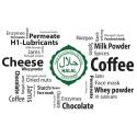 Food Halal Certification