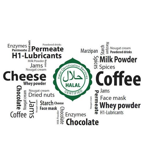Cosmetics Halal Certification - HalalFood