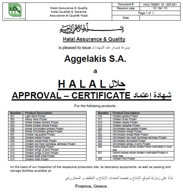 aggelakis certificate
